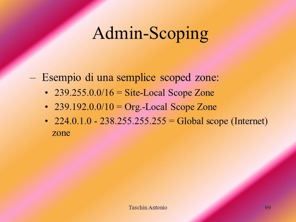 Admin-Scoping Esempio di una semplice scoped zone: