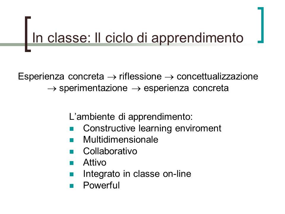 In classe: Il ciclo di apprendimento