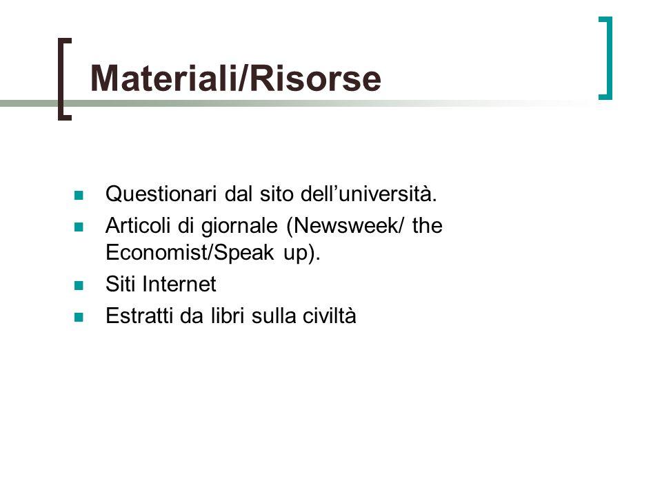 Materiali/Risorse Questionari dal sito dell'università.