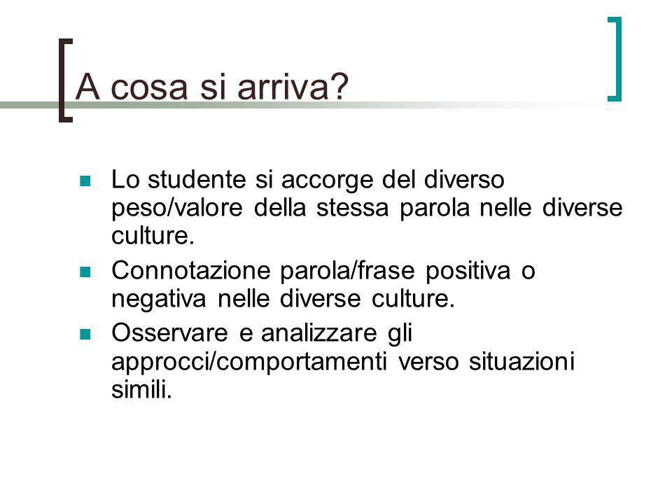 A cosa si arriva Lo studente si accorge del diverso peso/valore della stessa parola nelle diverse culture.