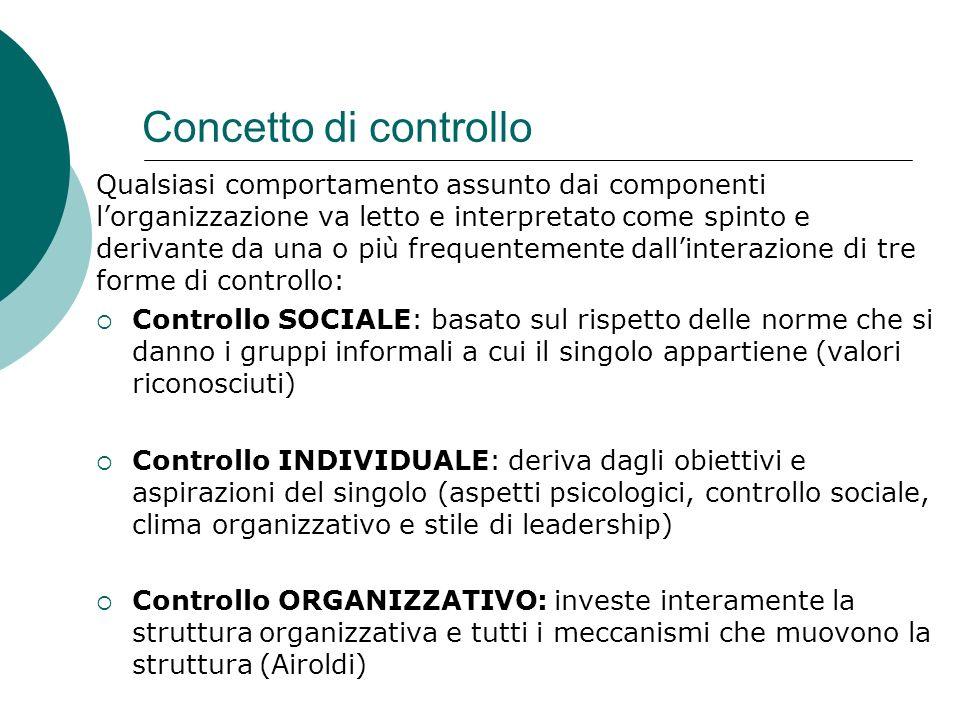 Concetto di controllo