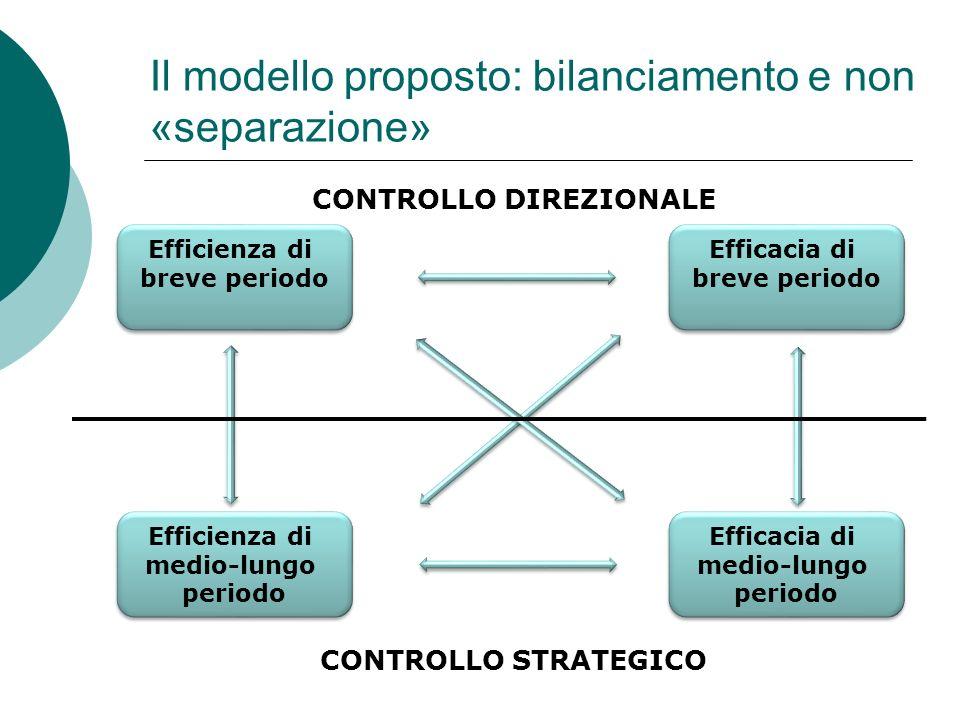 Il modello proposto: bilanciamento e non «separazione»