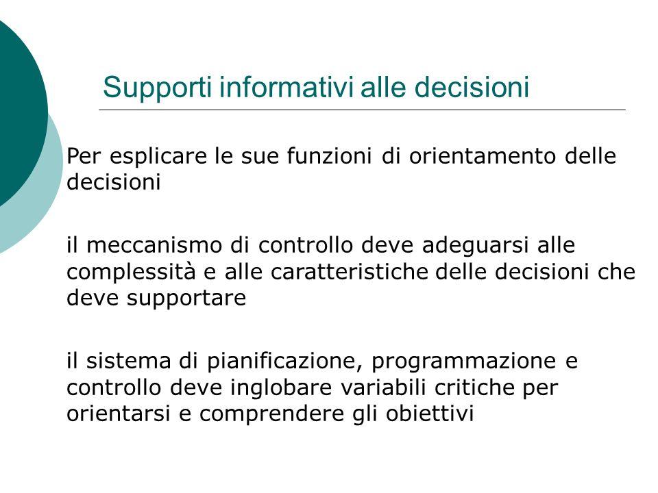 Supporti informativi alle decisioni