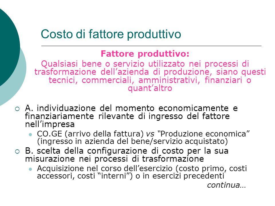Costo di fattore produttivo