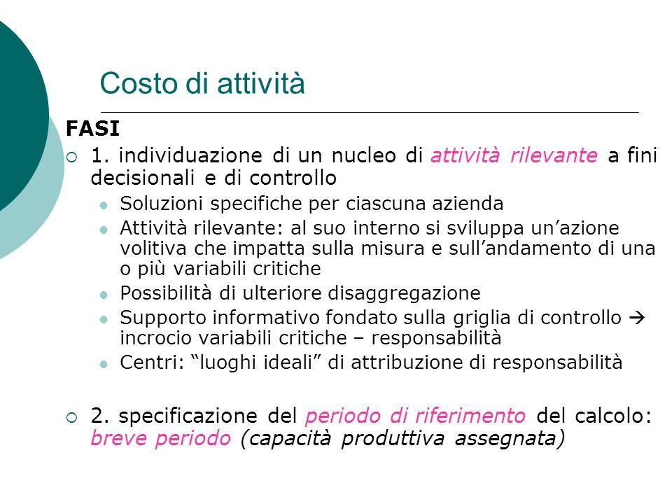 Costo di attività FASI. 1. individuazione di un nucleo di attività rilevante a fini decisionali e di controllo.