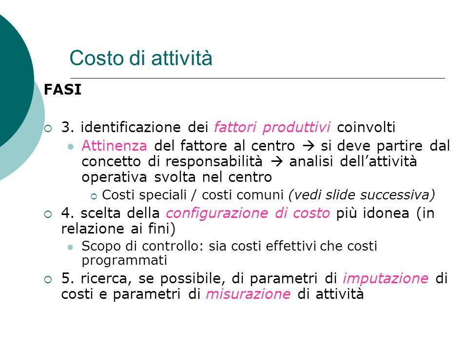 Costo di attività FASI. 3. identificazione dei fattori produttivi coinvolti.