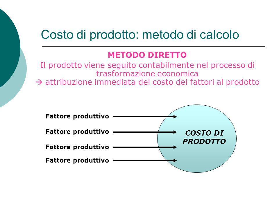 Costo di prodotto: metodo di calcolo