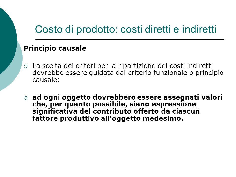 Costo di prodotto: costi diretti e indiretti