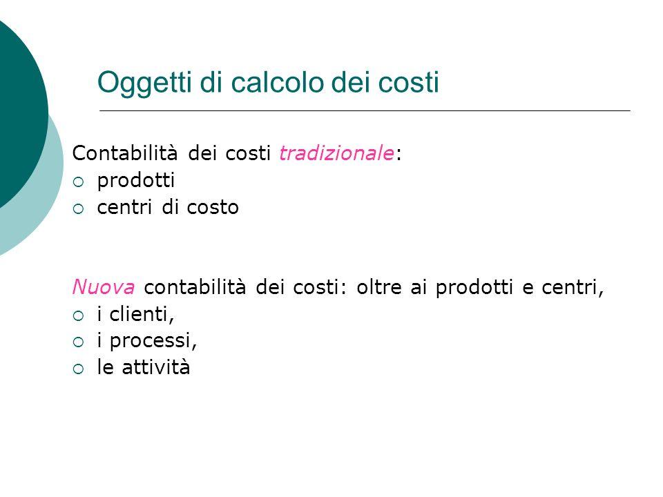Oggetti di calcolo dei costi