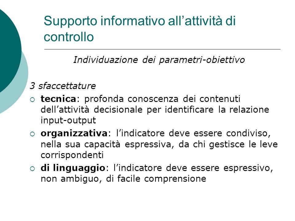 Supporto informativo all'attività di controllo