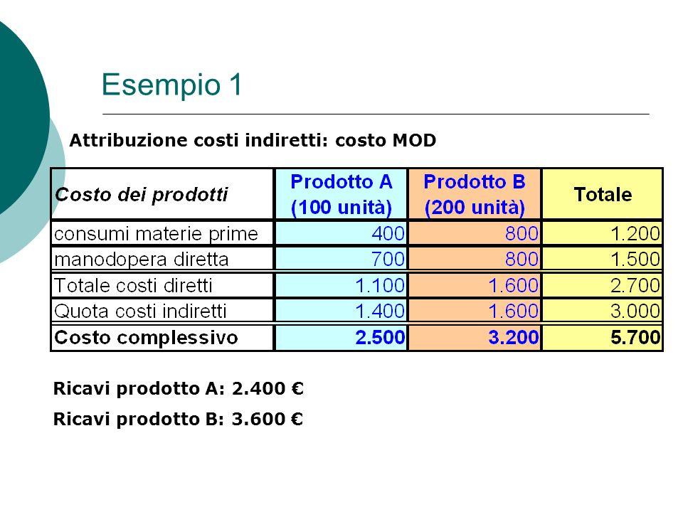 Esempio 1 Attribuzione costi indiretti: costo MOD