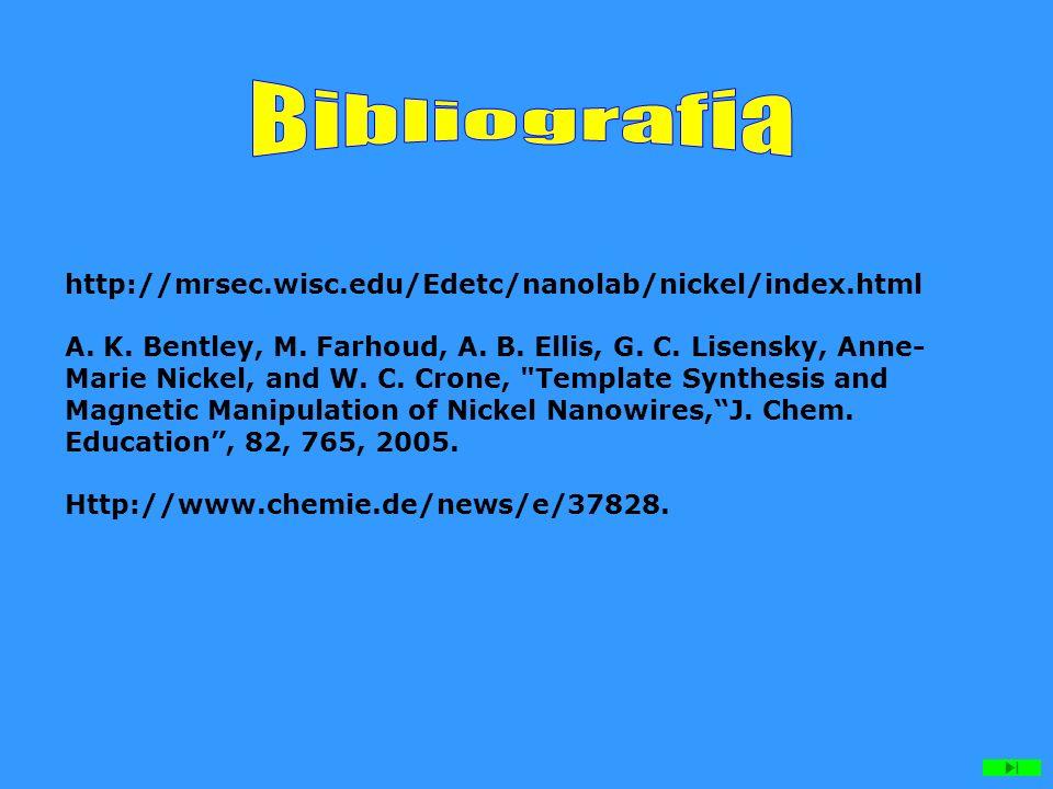 Bibliografia http://mrsec.wisc.edu/Edetc/nanolab/nickel/index.html