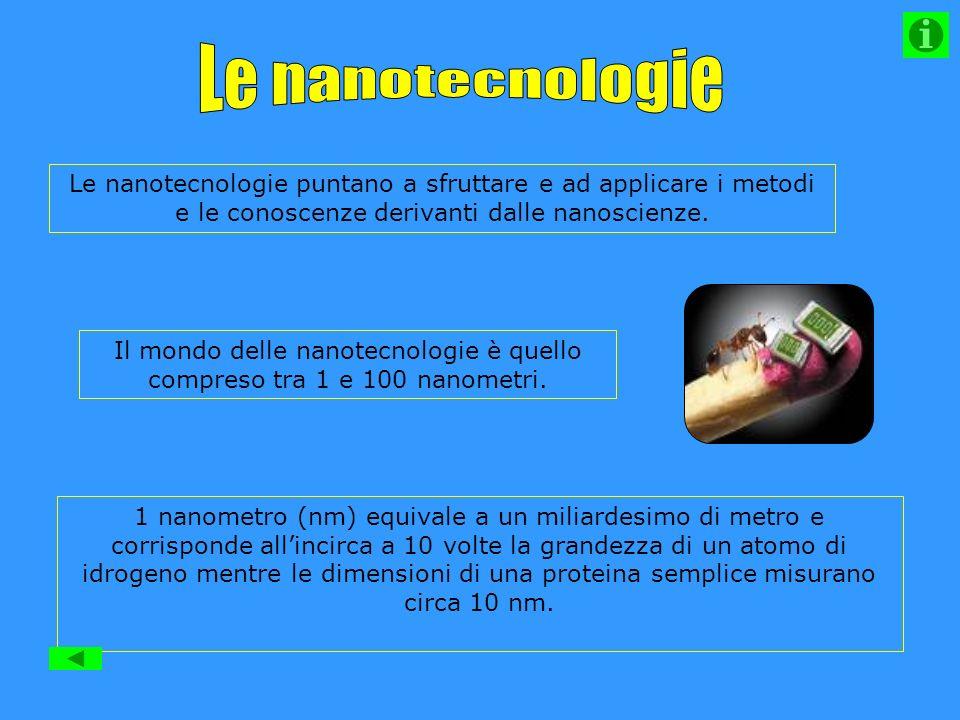 Il mondo delle nanotecnologie è quello compreso tra 1 e 100 nanometri.