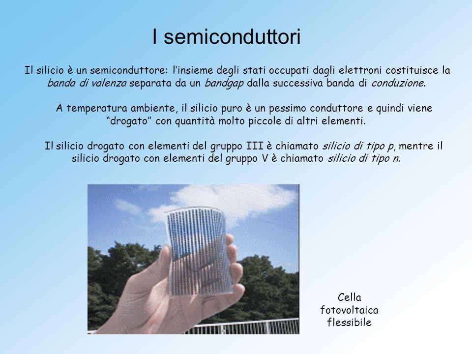 Cella fotovoltaica flessibile