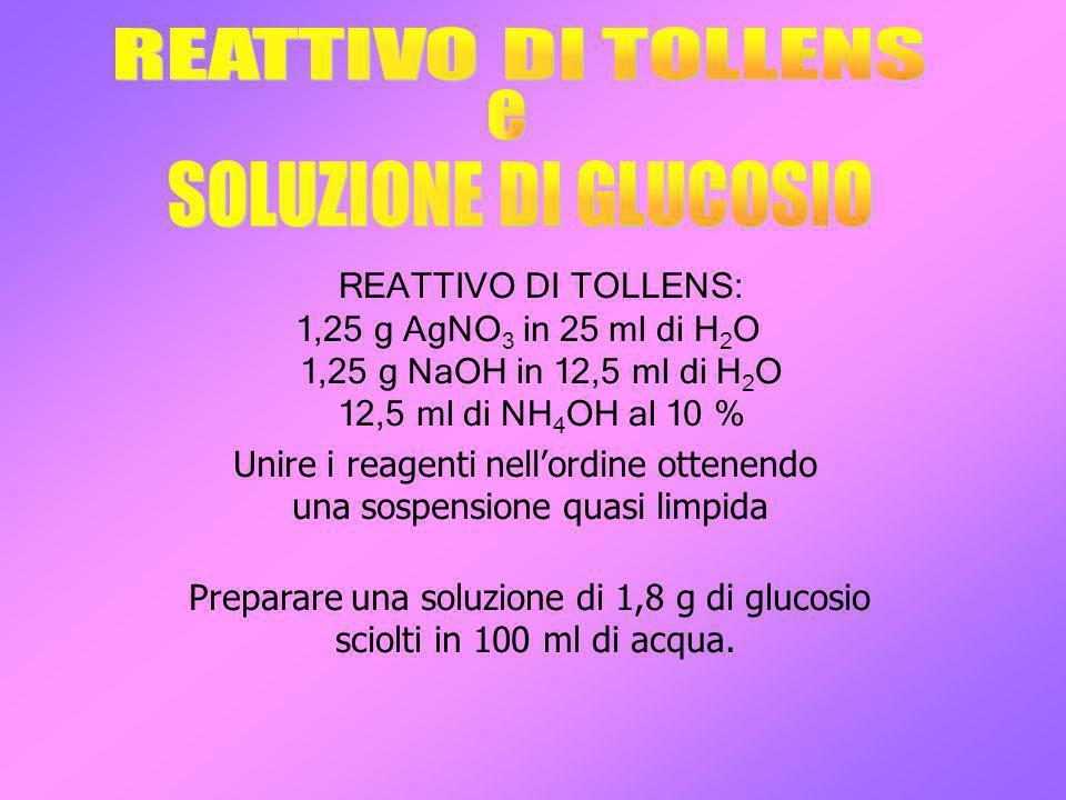 REATTIVO DI TOLLENS e SOLUZIONE DI GLUCOSIO REATTIVO DI TOLLENS: