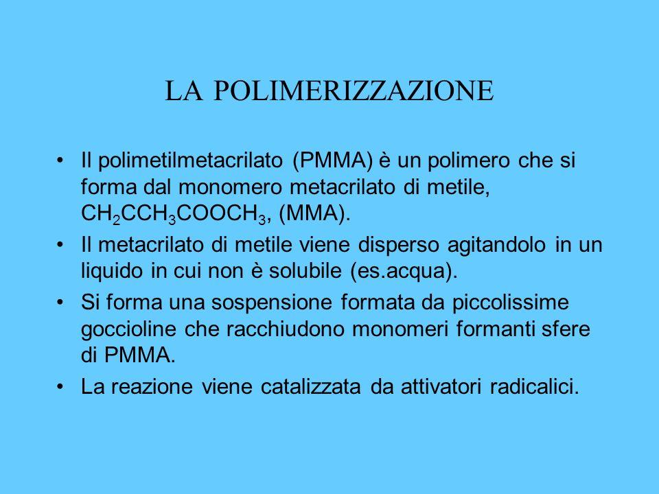 LA POLIMERIZZAZIONE Il polimetilmetacrilato (PMMA) è un polimero che si forma dal monomero metacrilato di metile, CH2CCH3COOCH3, (MMA).