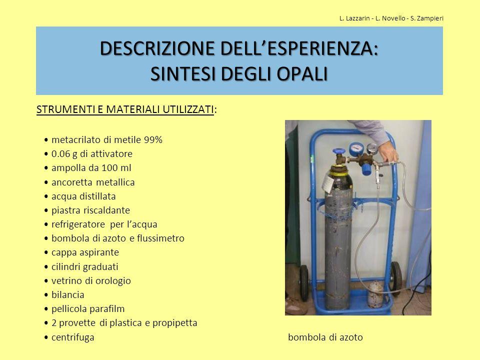 DESCRIZIONE DELL'ESPERIENZA: SINTESI DEGLI OPALI