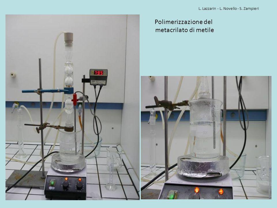 Polimerizzazione del metacrilato di metile