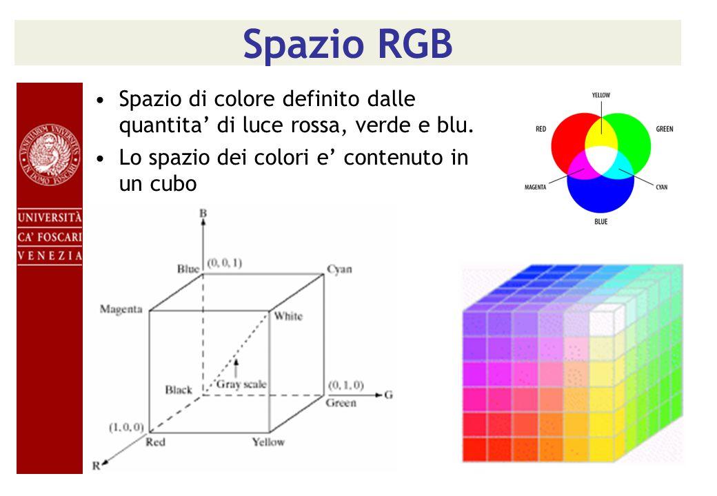 Spazio RGB Spazio di colore definito dalle quantita' di luce rossa, verde e blu.