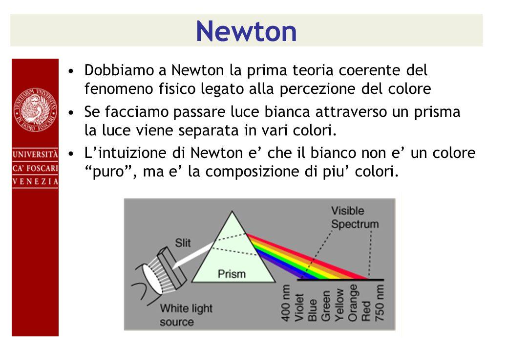 Newton Dobbiamo a Newton la prima teoria coerente del fenomeno fisico legato alla percezione del colore.
