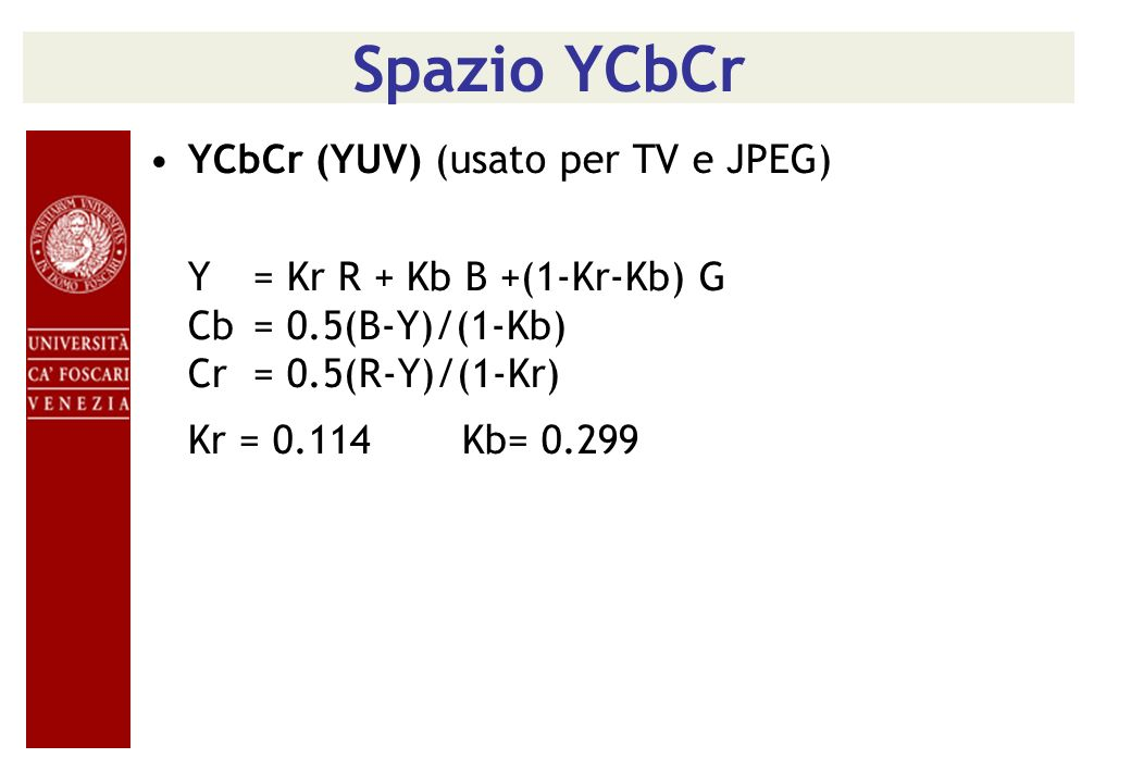 Spazio YCbCr YCbCr (YUV) (usato per TV e JPEG)