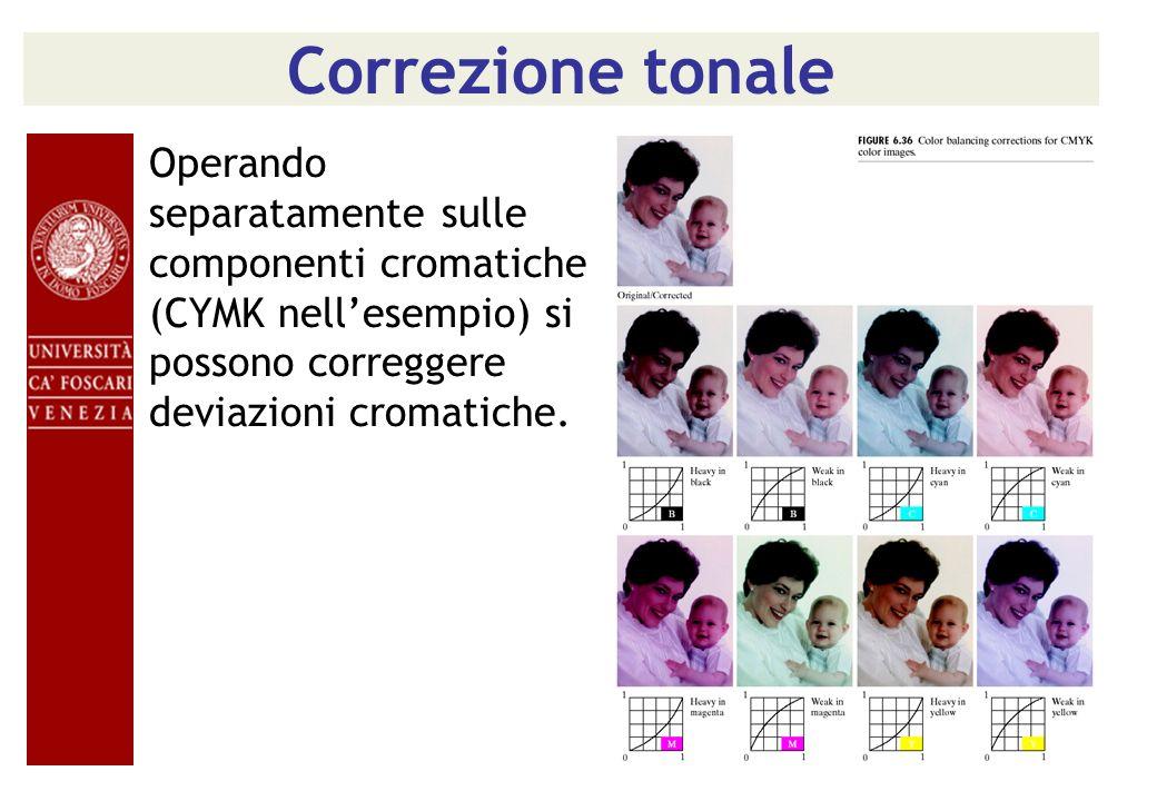Correzione tonale Operando separatamente sulle componenti cromatiche (CYMK nell'esempio) si possono correggere deviazioni cromatiche.