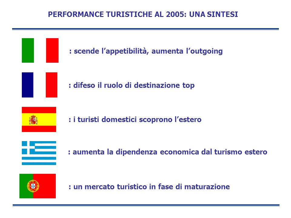 PERFORMANCE TURISTICHE AL 2005: UNA SINTESI