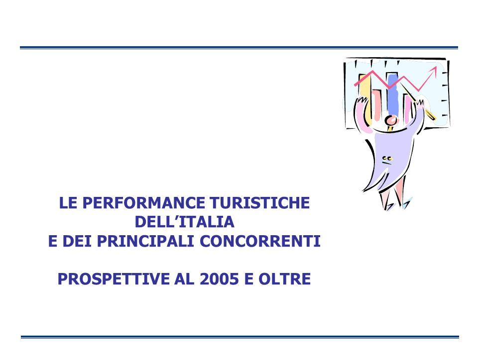 LE PERFORMANCE TURISTICHE DELL'ITALIA E DEI PRINCIPALI CONCORRENTI PROSPETTIVE AL 2005 E OLTRE