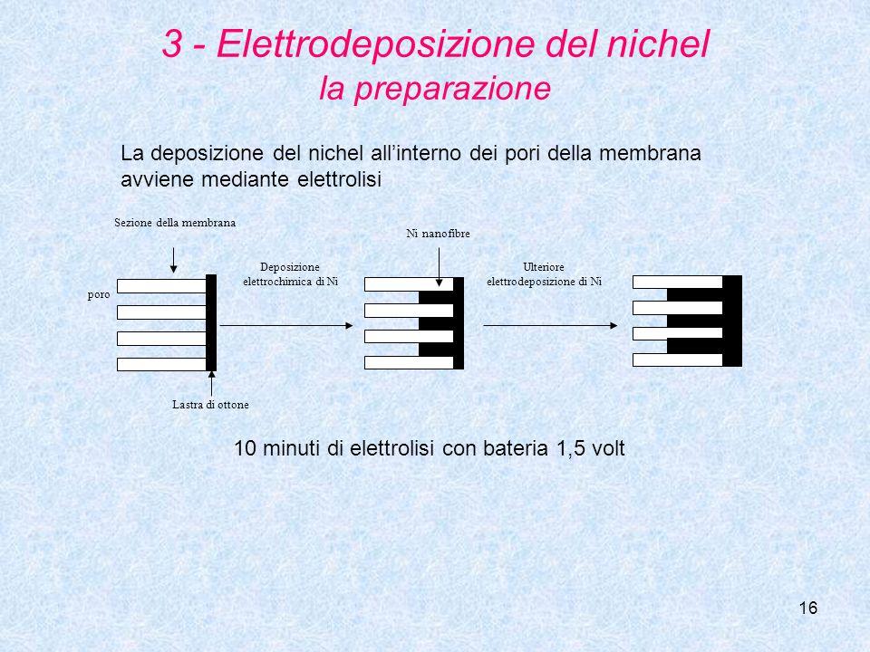 3 - Elettrodeposizione del nichel la preparazione