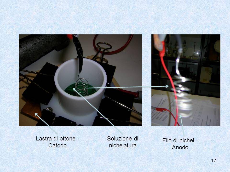 Lastra di ottone - Catodo Soluzione di nichelatura