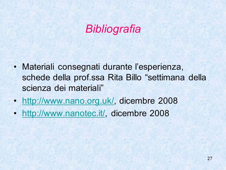 Bibliografia Materiali consegnati durante l'esperienza, schede della prof.ssa Rita Billo settimana della scienza dei materiali