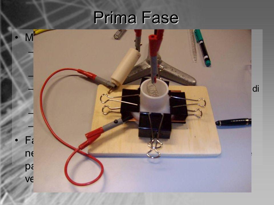 Prima Fase Montare la cella elettrochimica, così costituita :