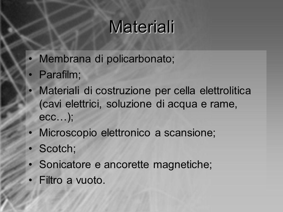 Materiali Membrana di policarbonato; Parafilm;