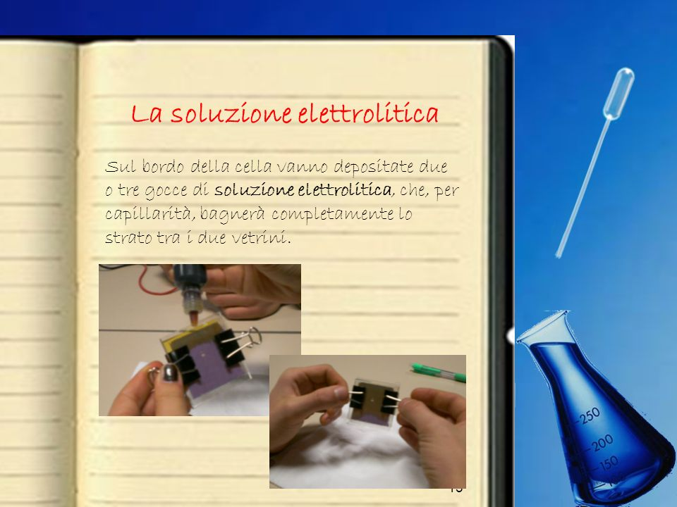 La soluzione elettrolitica