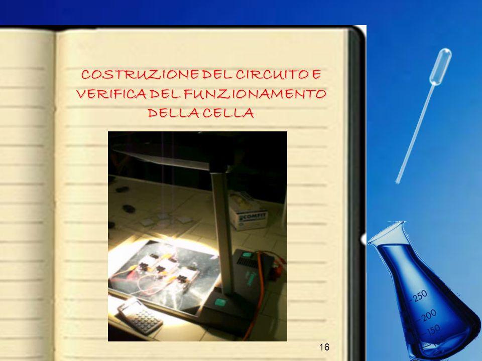 COSTRUZIONE DEL CIRCUITO E VERIFICA DEL FUNZIONAMENTO DELLA CELLA