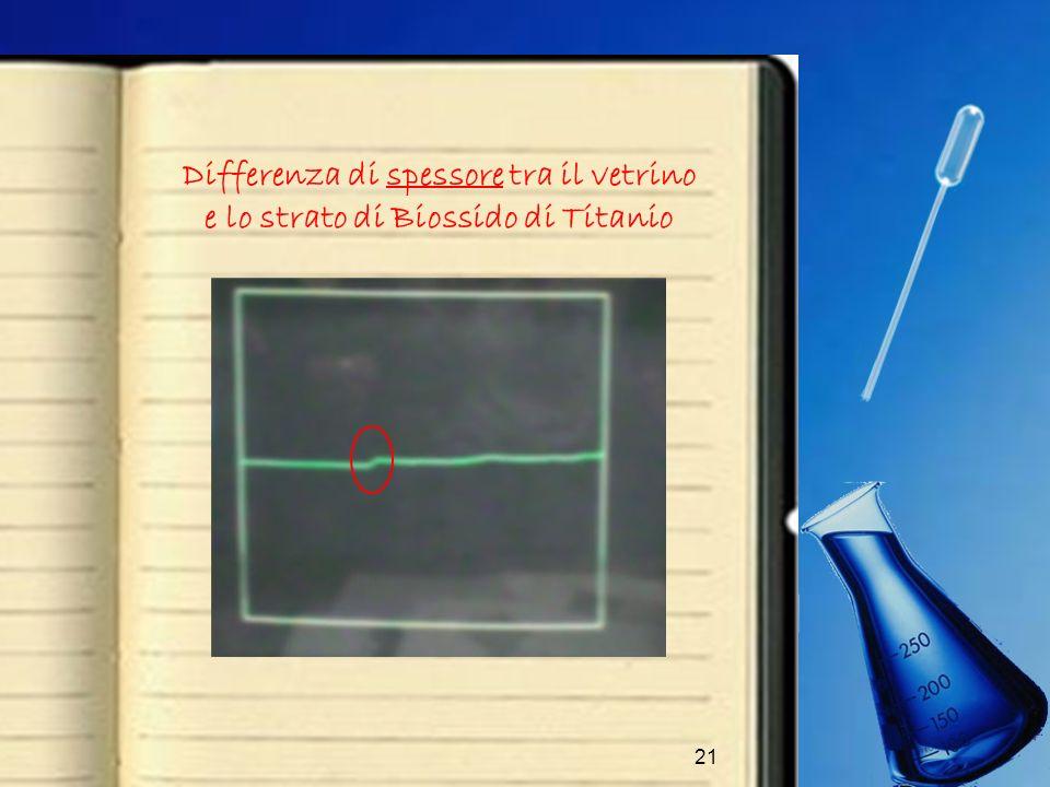 Differenza di spessore tra il vetrino e lo strato di Biossido di Titanio