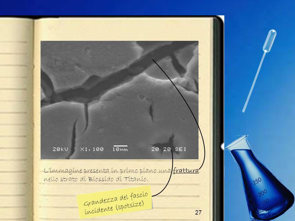 L'immagine presenta in primo piano una frattura nello strato di Biossido di Titanio.