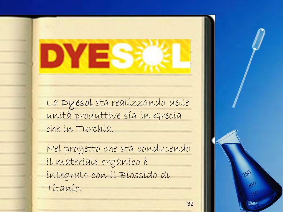 La Dyesol sta realizzando delle unità produttive sia in Grecia che in Turchia.