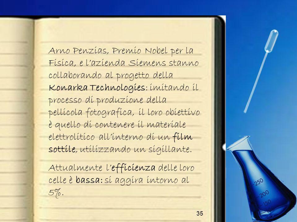 Arno Penzias, Premio Nobel per la Fisica, e l'azienda Siemens stanno collaborando al progetto della Konarka Technologies: imitando il processo di produzione della pellicola fotografica, il loro obiettivo è quello di contenere il materiale elettrolitico all'interno di un film sottile, utilizzando un sigillante.