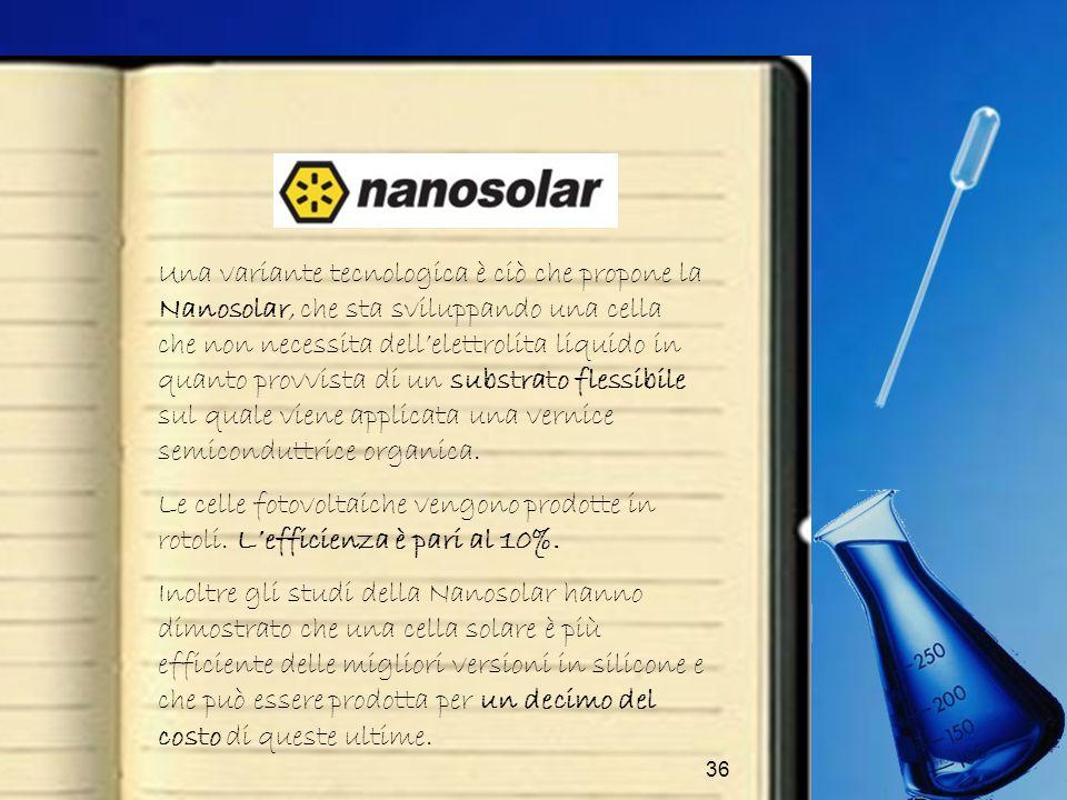 Una variante tecnologica è ciò che propone la Nanosolar, che sta sviluppando una cella che non necessita dell'elettrolita liquido in quanto provvista di un substrato flessibile sul quale viene applicata una vernice semiconduttrice organica.