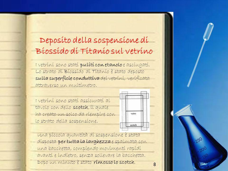 Deposito della sospensione di Biossido di Titanio sul vetrino