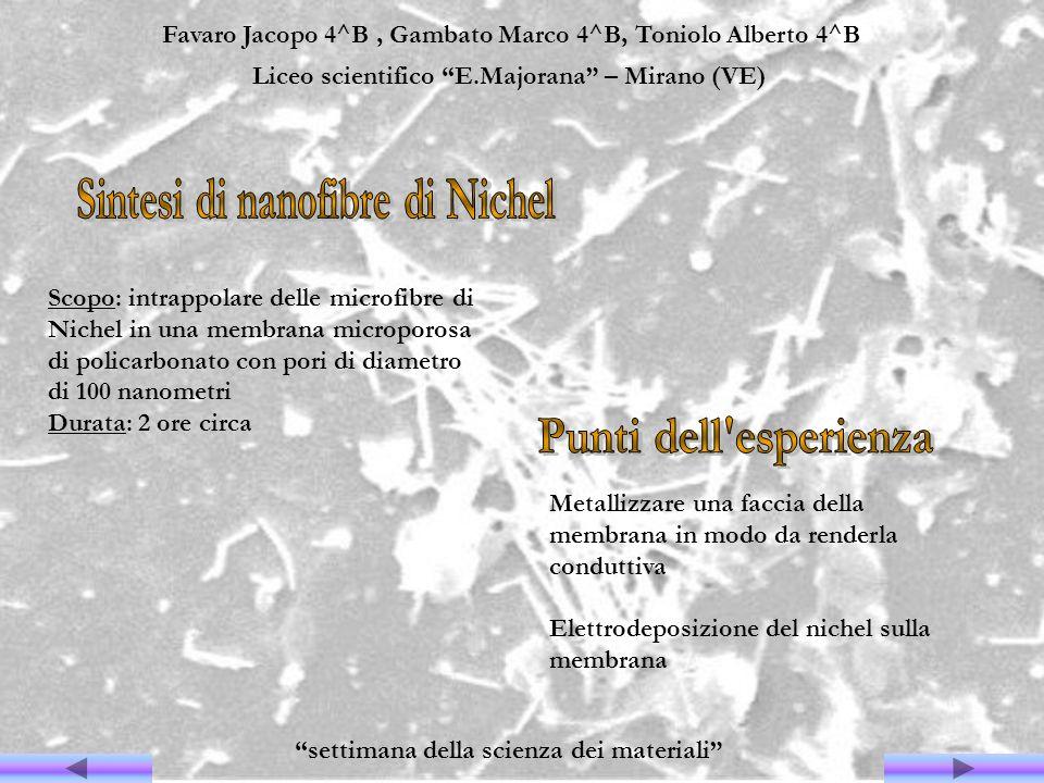 Sintesi di nanofibre di Nichel
