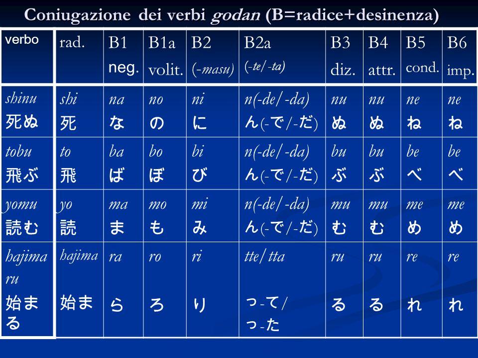Coniugazione dei verbi godan (B=radice+desinenza)