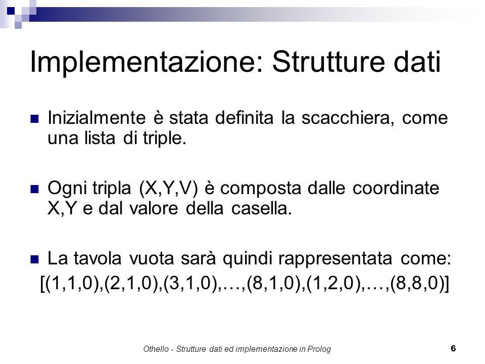 Implementazione: Strutture dati