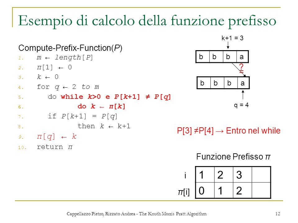 Esempio di calcolo della funzione prefisso