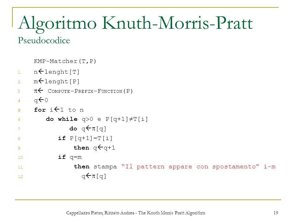 Algoritmo Knuth-Morris-Pratt Pseudocodice