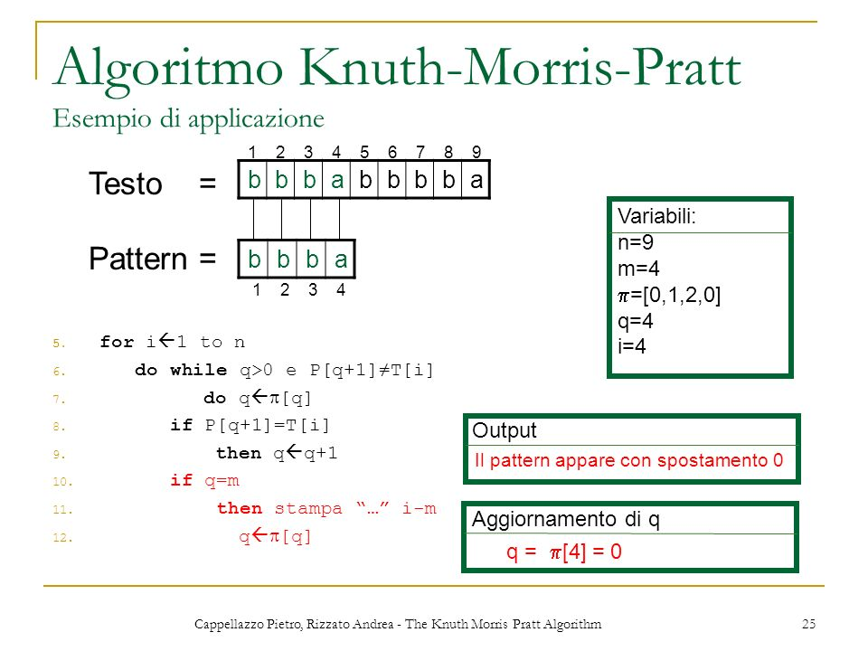 Algoritmo Knuth-Morris-Pratt Esempio di applicazione