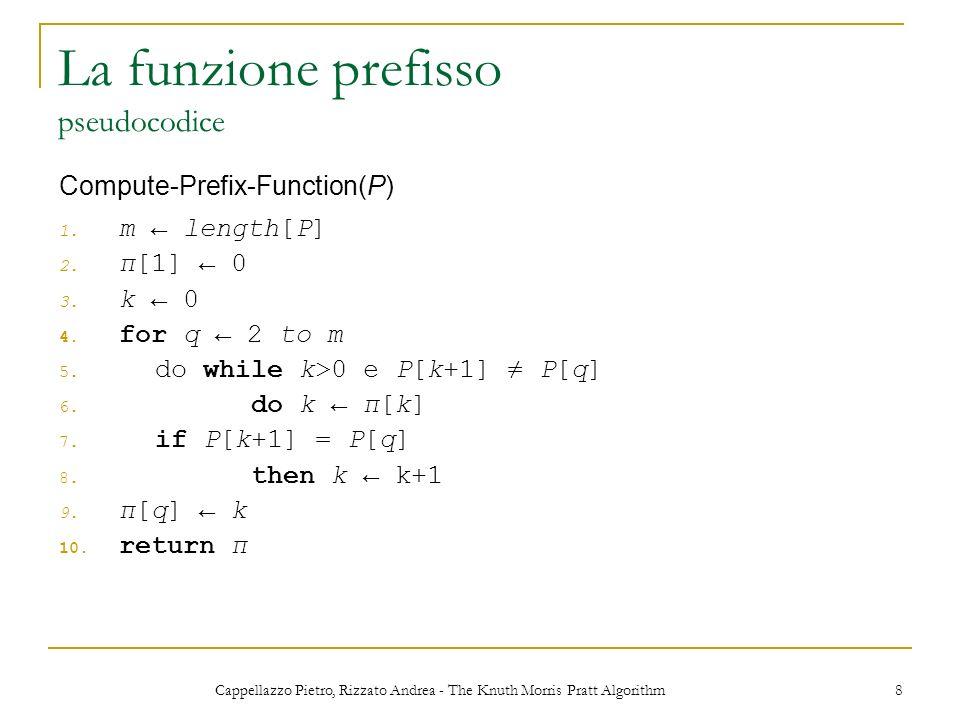 La funzione prefisso pseudocodice