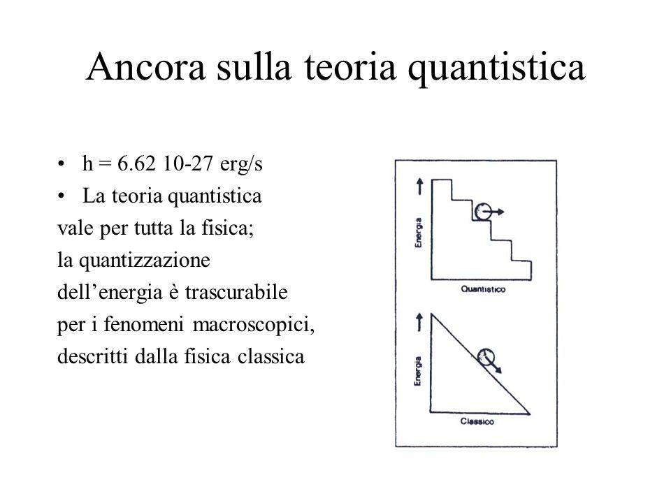 Ancora sulla teoria quantistica