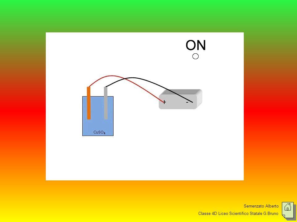 Come si vede dall'animazione da me prodotta, da quando la batteria è in funzione, ovvero da quando passa corrente elettrica nei cavi, gli atomi di rame si staccano dalla piastrina e,attraverso il bagno di Sali, raggiunge la piastrina argentata, ovvero il nostro campione.